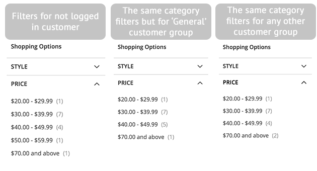 Use customer group prices in layered navigation filters